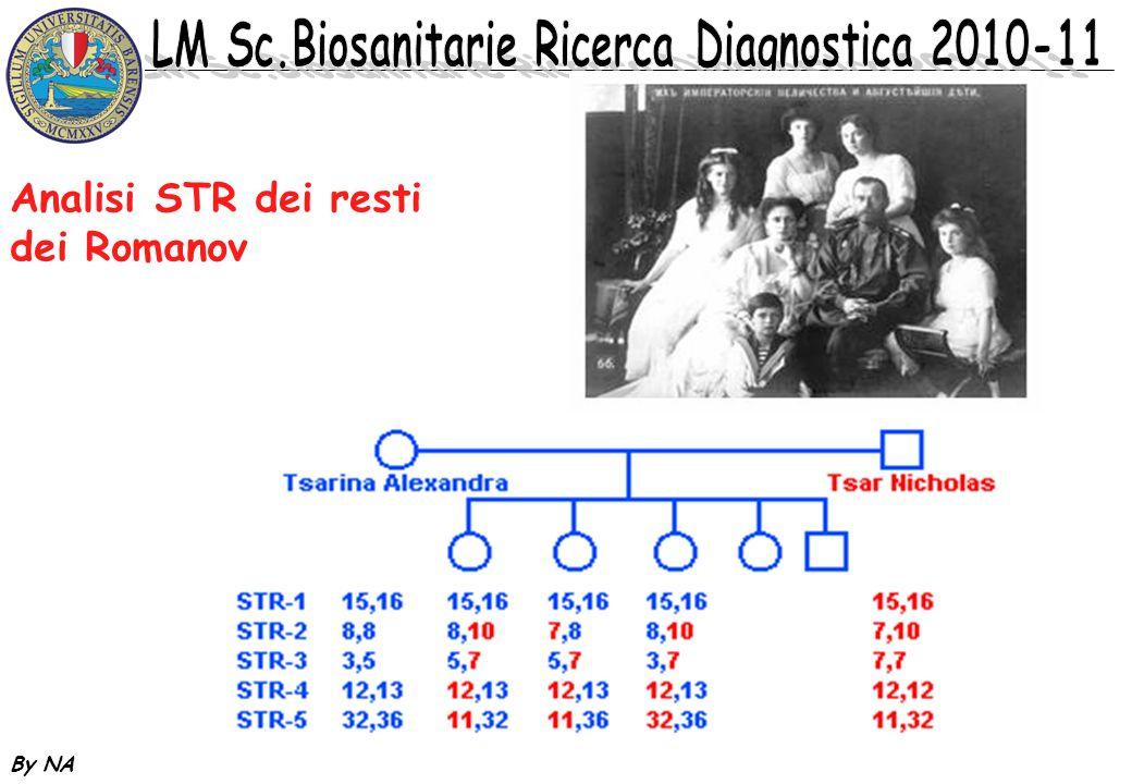 By NA Analisi STR dei resti dei Romanov