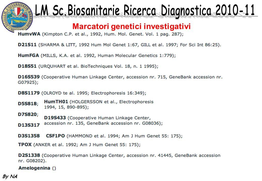 By NA NameChr position amplification primers PCR product size PCR conditions TPOX2F: CACTAGCACCCAGAACCGTC126 bp(102-138) R: CCTTGTCAGCGTTTATTTGCC D3S13583F: ACTGCAGTCCAATCTGGGT127 bp(99-147) R: ATGAAATCAACAGAGGCTTGC FGA4F: GCCCCATAGGTTTTGAACTCA192 bp(158-314) R: TGATTTGTCTGTAATTGCCAGC D5S8185F: GGGTGATTTTCCTCTTTGGT157 bp(133-169) R: TGATTCCAATCATAGCCACA CSF1-PO5F: AACCTGAGTCTGCCAAGGACTAGC200 bp R: CATTTCCTGTGTCAGACCCTGTTC D7S8207F: TGTCATAGTTTAGAACGAACTAACG222 bp(194-234) R: CTGAGGTATCAAAAACTCAGAGG D8S11798F: TTTTTGTATTTCATGTGTACATTCG177 bp(157-203) R: CGTAGCTATAATTAGTTCATTTTCA HUMTH0111F: GTGGGCTGAAAAGCTCCCGATTAT170 bp(146-190) R: GTGATTCCCATTGGCCTGTTCCTC HUMvWA12F: CCCTAGTGGATGATAAGAATAATCAGTATG154 bp R: GGACAGATGATAAATACATAGGATGGATGG D13S31713F: ACAGAAGTCTGGGATGTGGA170 bp(157-201) R: GCCCAAAAAGACAGACAGAA D16S53916F: GATCCCAAGCTCTTCCTCTT157 bp(141-173) R: ACGTTTGTGTGTGCATCTGT D21S1121F: ATATGTGAGTCAATTCCCCAAG205 bp(202-260) R: TGTATTAGTCAATGTTCTCCAG AmelogeninX, YF: CCCTGGGCTCTGTAAAGAATAGTG106/112/ R: ATCAGAGCTTAAACTGGGAAGCTG 55 °C T annealing e 1.5 mM MgCl 2 Condizioni di PCR per amplificare gli STR