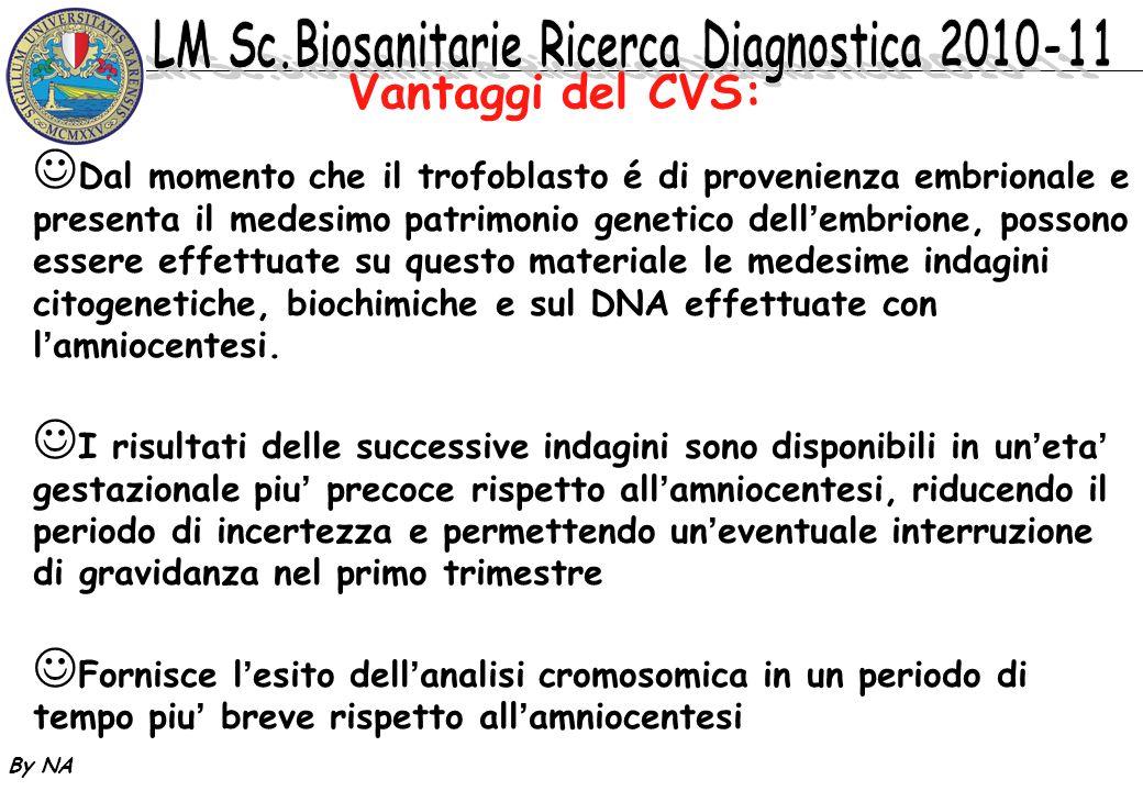 By NA Vantaggi del CVS: Dal momento che il trofoblasto é di provenienza embrionale e presenta il medesimo patrimonio genetico dellembrione, possono es