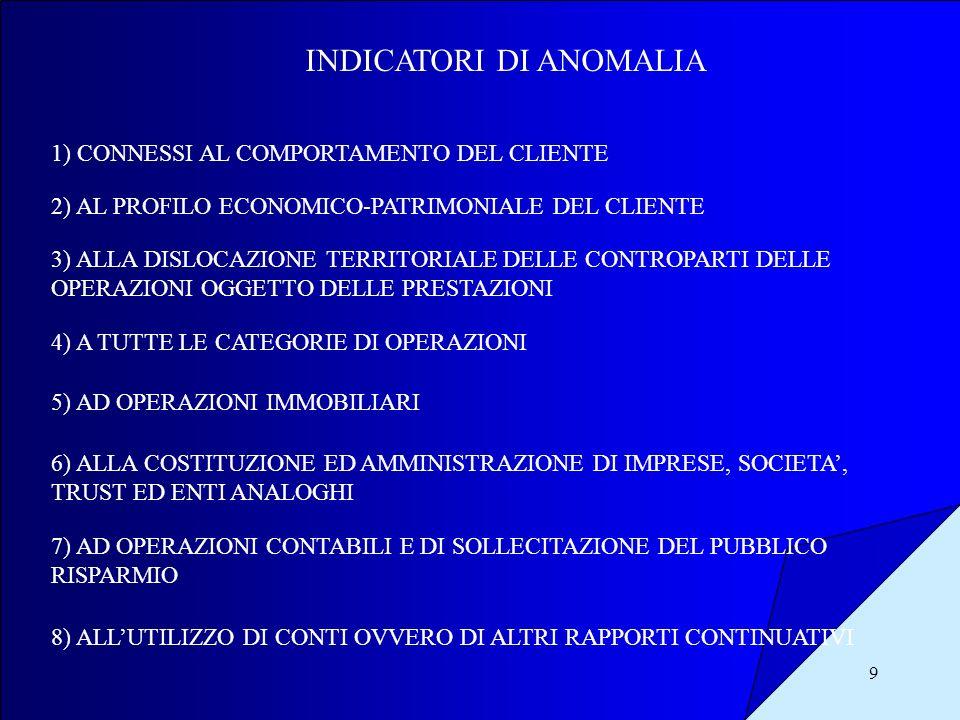 9 INDICATORI DI ANOMALIA 1) CONNESSI AL COMPORTAMENTO DEL CLIENTE 2) AL PROFILO ECONOMICO-PATRIMONIALE DEL CLIENTE 3) ALLA DISLOCAZIONE TERRITORIALE D