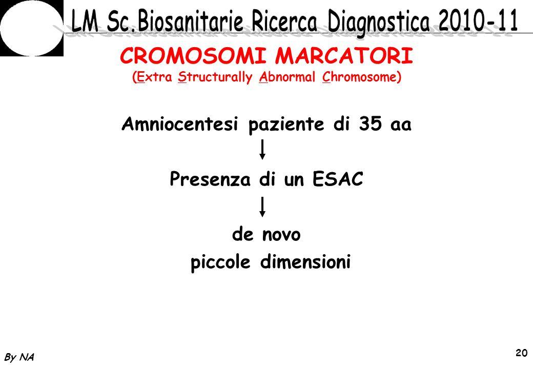By NA 21 CROMOSOMI MARCATORI (Extra Structurally Abnormal Chromosome) CBG positivo DA/DAPI negativo FISH 13,14,15,21,22,X,Y negativa Rischio alterazioni fenotipiche 5% Ecografia/Ecocardiografia Riduzione rischio di 1/3