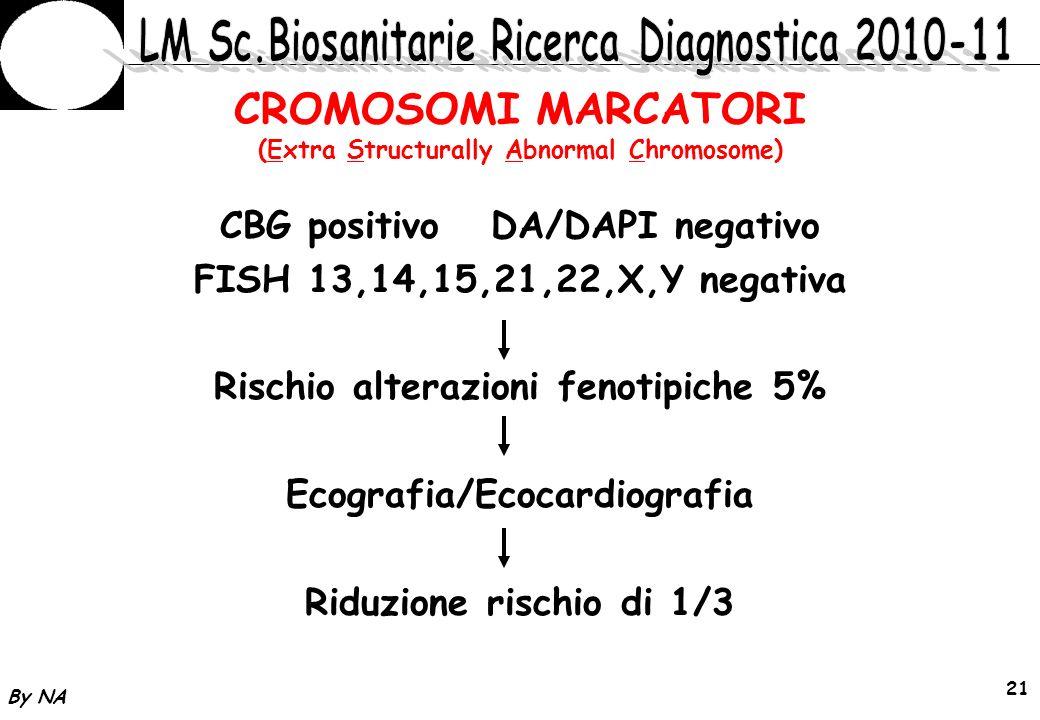 By NA 22 CROMOSOMI MARCATORI (Extra Structurally Abnormal Chromosome) Paziente in gravidanza di 31 aa Riscontro ecografico NT aumentata