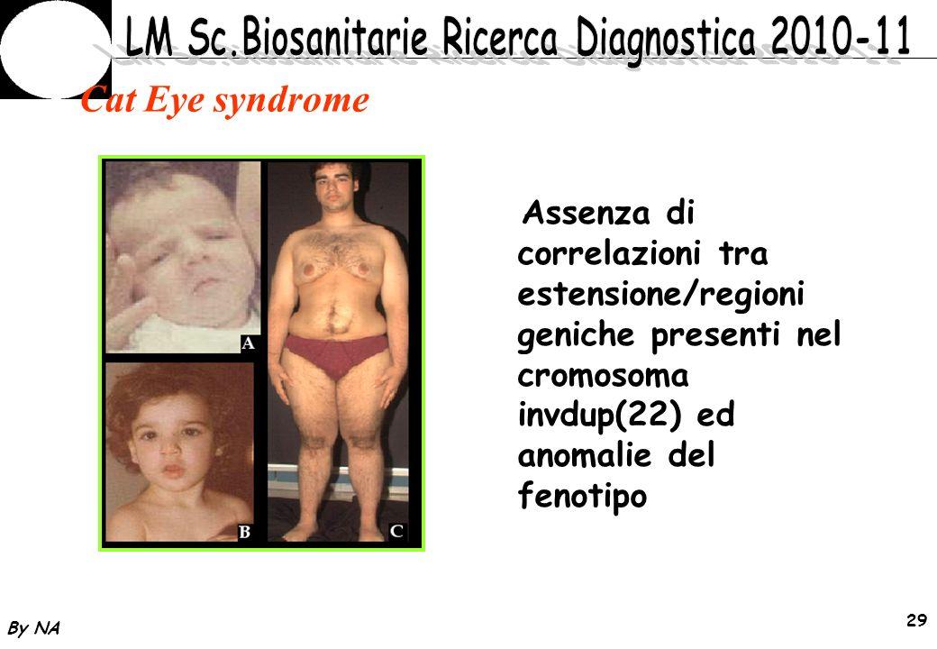By NA 30 Cat Eye syndrome CES Tipo I vs CES Tipo II non ha utilità dal punto di vista clinico