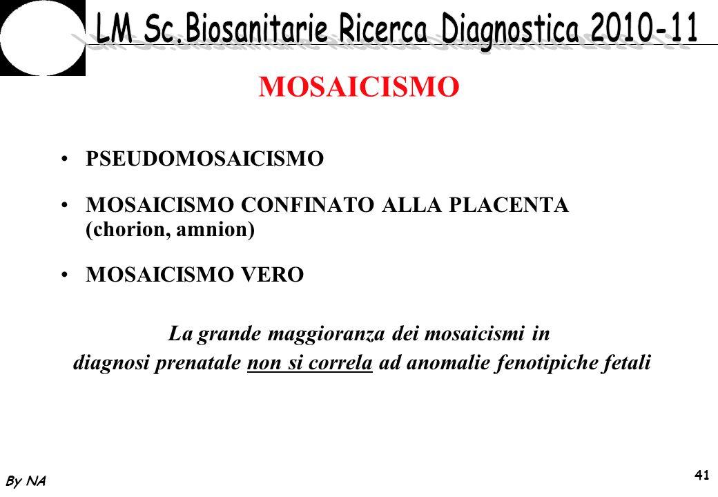 By NA 42 Mosaicismo trisomia 11 Paziente di 29 anni Indicazione: familiarità s.