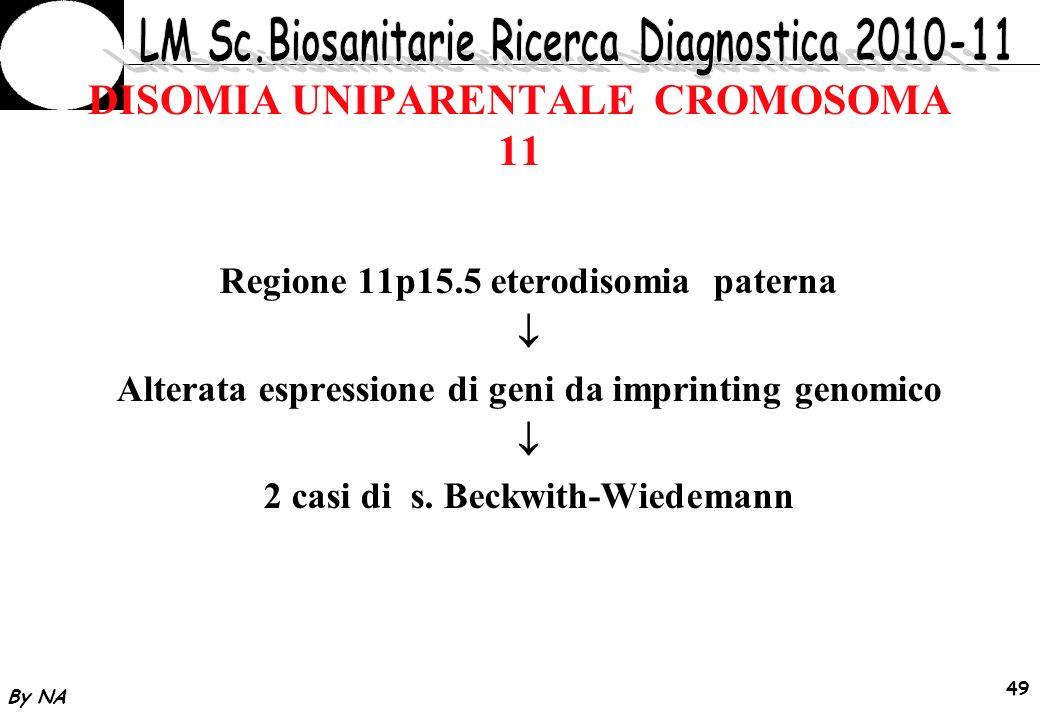 By NA 50 DISOMIA UNIPARENTALE CROMOSOMA 11 Polimorfismi Cromosoma 11 - Tecnica PAGE P F M P F M P F M