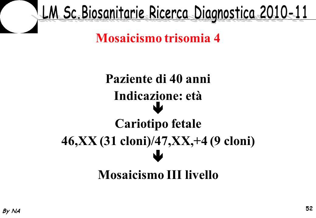 By NA 53 Mosaicismo trisomia 4 Solo 3 casi in letteratura: -2 con bassa frequenza ( 10%), apparentemente non associati ad alterazioni fenotipiche -1 con an.