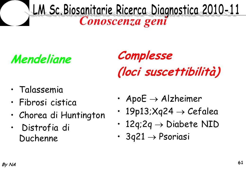 By NA 62 Conoscenza geni 8000 malattie geni noti 30% (60-70% pazienti)