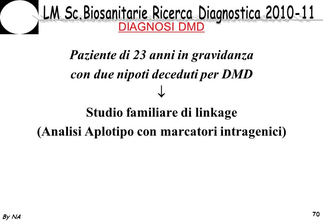 By NA 71 DIAGNOSI DMD