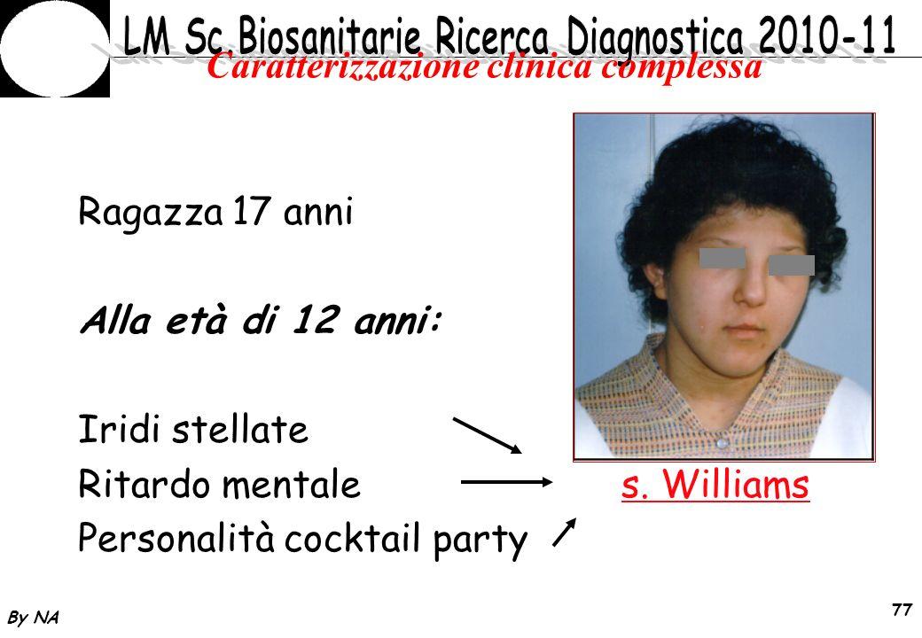 By NA 78 SINDROME DI WILLIAMS Dismorfismo faciale (elfin facies) Ritardo di crescita pre e postnatale Deficit cognitivi (alt.