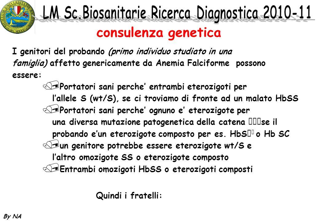 By NA consulenza genetica I genitori del probando (primo individuo studiato in una famiglia) affetto genericamente da Anemia Falciforme possono essere