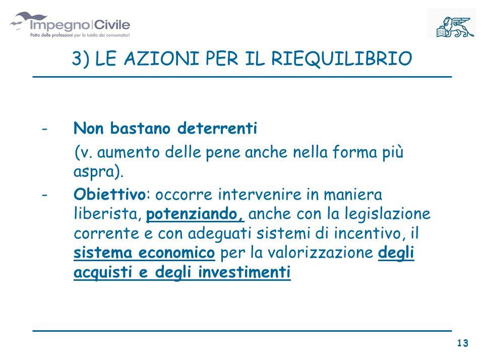 3) LE AZIONI PER IL RIEQUILIBRIO -Non bastano deterrenti (v.