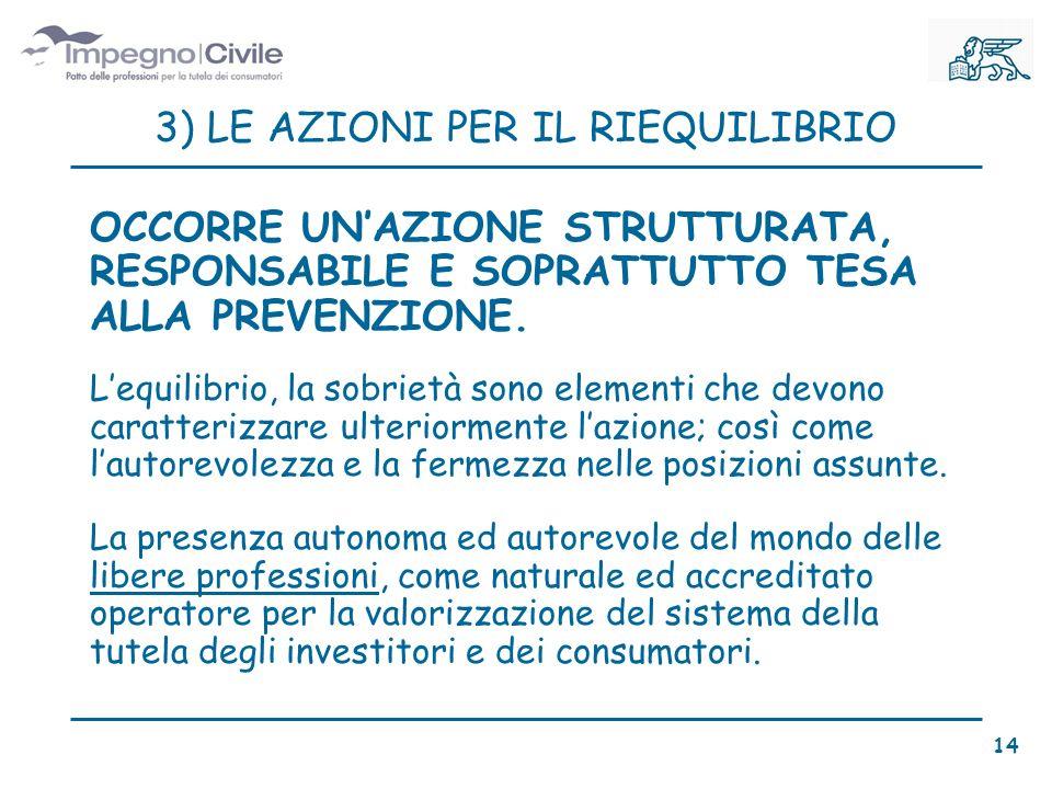 3) LE AZIONI PER IL RIEQUILIBRIO OCCORRE UNAZIONE STRUTTURATA, RESPONSABILE E SOPRATTUTTO TESA ALLA PREVENZIONE.