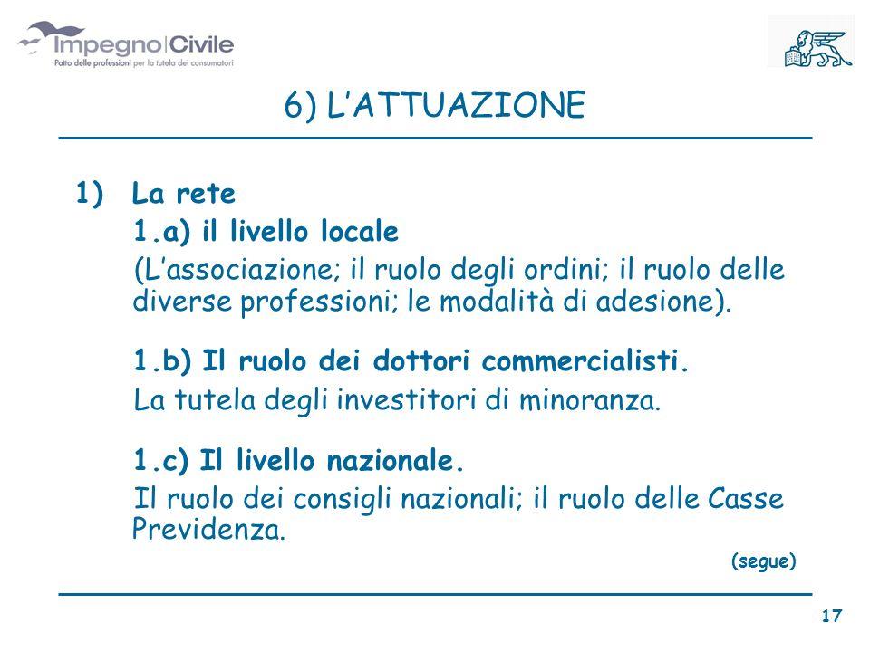 6) LATTUAZIONE 1)La rete 1.a) il livello locale (Lassociazione; il ruolo degli ordini; il ruolo delle diverse professioni; le modalità di adesione).
