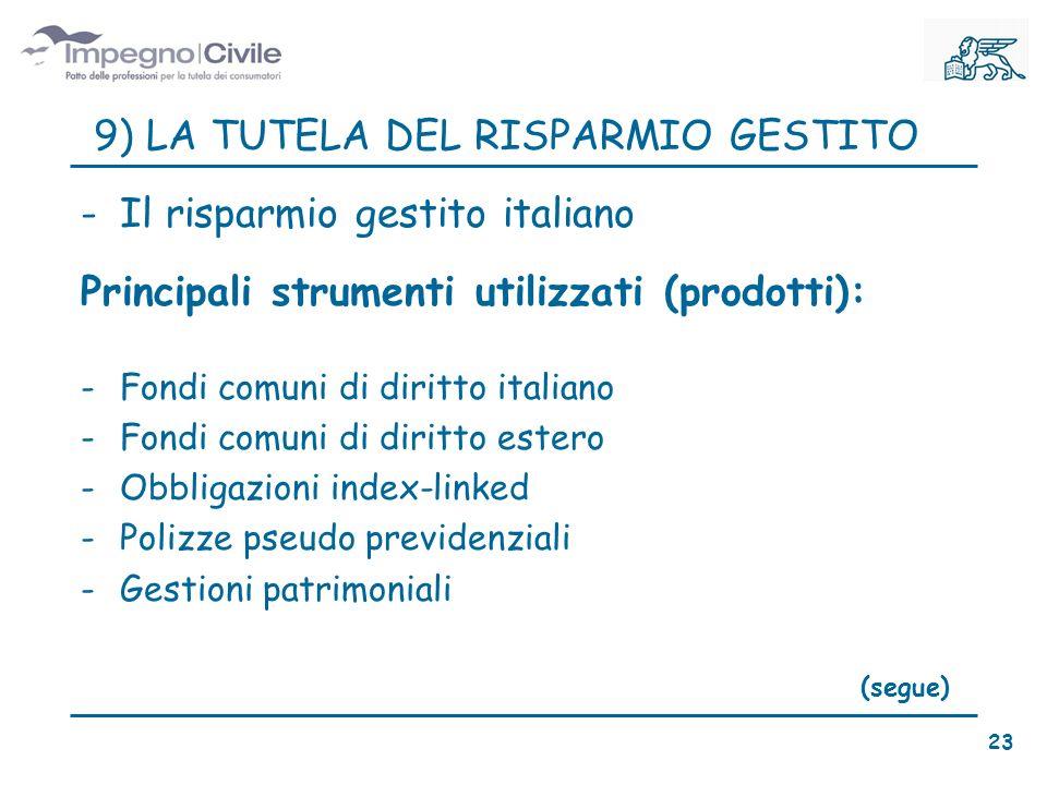 9) LA TUTELA DEL RISPARMIO GESTITO -Il risparmio gestito italiano Principali strumenti utilizzati (prodotti): -Fondi comuni di diritto italiano -Fondi comuni di diritto estero -Obbligazioni index-linked -Polizze pseudo previdenziali -Gestioni patrimoniali (segue) 23
