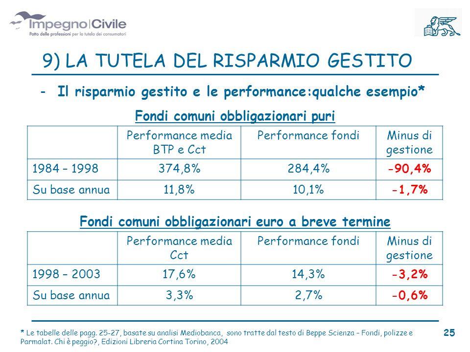 -Il risparmio gestito e le performance:qualche esempio* Fondi comuni obbligazionari puri Performance media BTP e Cct Performance fondiMinus di gestione 1984 – 1998374,8%284,4%-90,4% Su base annua11,8%10,1%-1,7% Fondi comuni obbligazionari euro a breve termine Performance media Cct Performance fondiMinus di gestione 1998 – 200317,6%14,3%-3,2% Su base annua3,3%2,7%-0,6% 9) LA TUTELA DEL RISPARMIO GESTITO 25 * Le tabelle delle pagg.