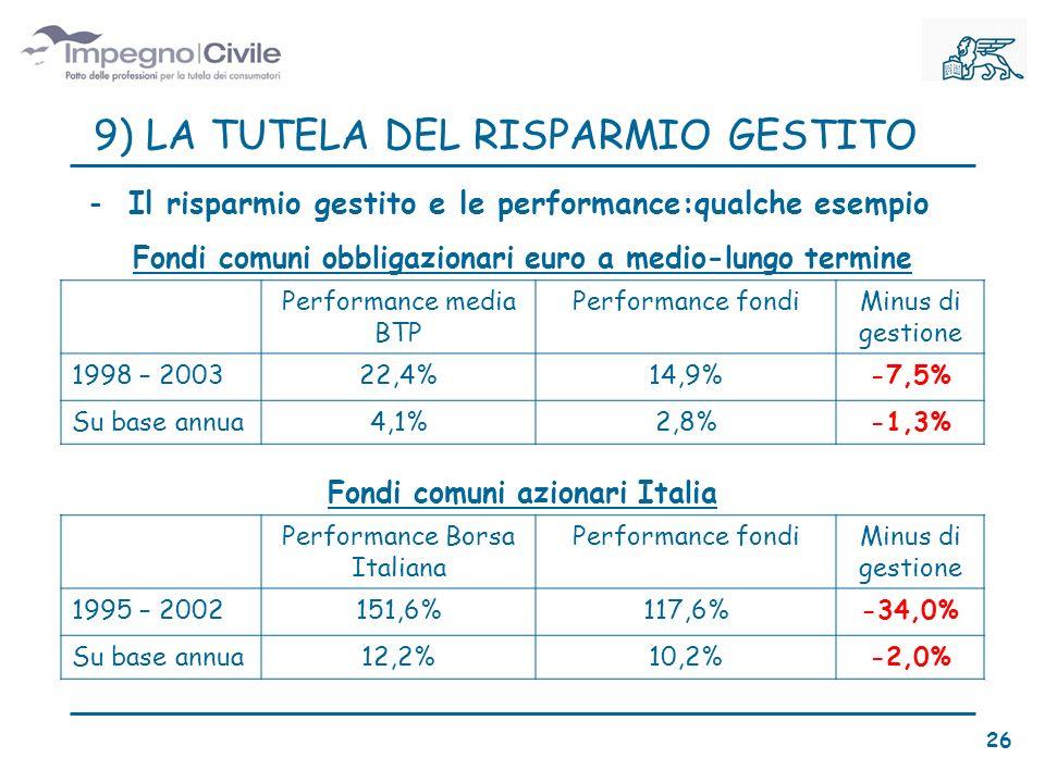 -Il risparmio gestito e le performance:qualche esempio Fondi comuni obbligazionari euro a medio-lungo termine Performance media BTP Performance fondiMinus di gestione 1998 – 200322,4%14,9%-7,5% Su base annua4,1%2,8%-1,3% Fondi comuni azionari Italia Performance Borsa Italiana Performance fondiMinus di gestione 1995 – 2002151,6%117,6%-34,0% Su base annua12,2%10,2%-2,0% 9) LA TUTELA DEL RISPARMIO GESTITO 26