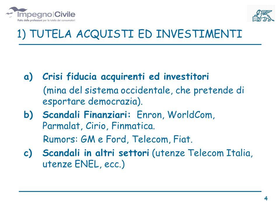 1) TUTELA ACQUISTI ED INVESTIMENTI a)Crisi fiducia acquirenti ed investitori (mina del sistema occidentale, che pretende di esportare democrazia).