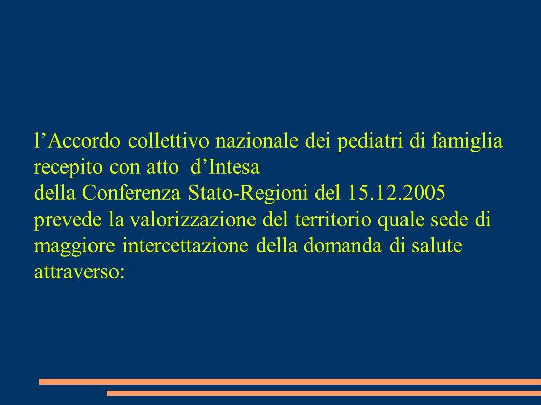 lAccordo collettivo nazionale dei pediatri di famiglia recepito con atto dIntesa della Conferenza Stato-Regioni del 15.12.2005 prevede la valorizzazio