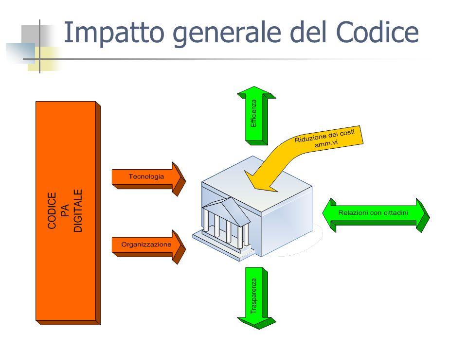 Impatto generale del Codice
