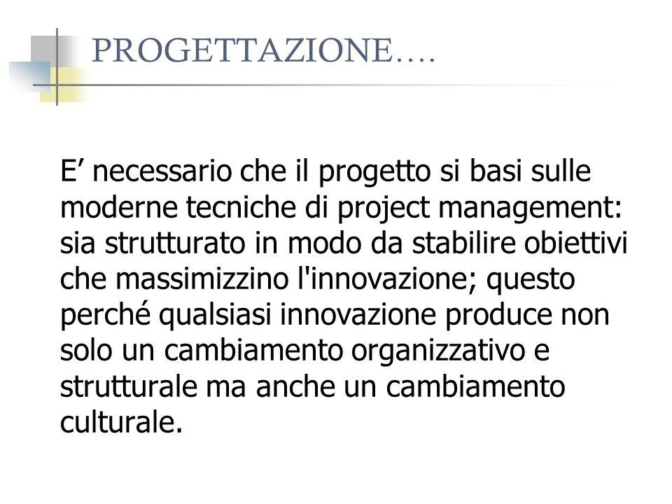 PROGETTAZIONE…. E necessario che il progetto si basi sulle moderne tecniche di project management: sia strutturato in modo da stabilire obiettivi che