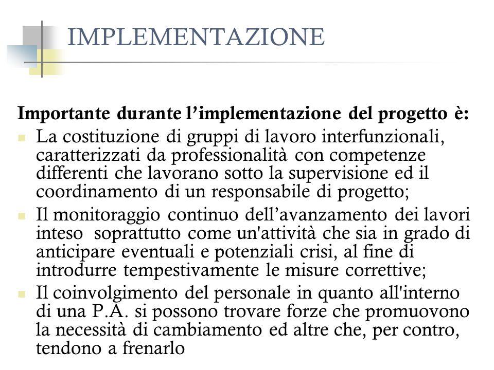 IMPLEMENTAZIONE Importante durante limplementazione del progetto è: La costituzione di gruppi di lavoro interfunzionali, caratterizzati da professiona