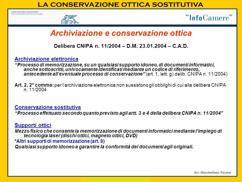 Delibera CNIPA n. 11/2004 – D.M. 23.01.2004 – C.A.D. Archiviazione elettronica Processo di memorizzazione, su un qualsiasi supporto idoneo, di documen