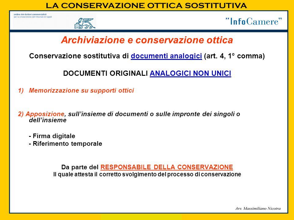 Conservazione sostitutiva di documenti analogici (art. 4, 1° comma) DOCUMENTI ORIGINALI ANALOGICI NON UNICI 1)Memorizzazione su supporti ottici 2) App