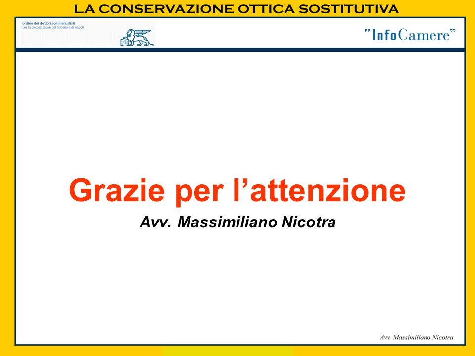 Grazie per lattenzione Avv. Massimiliano Nicotra
