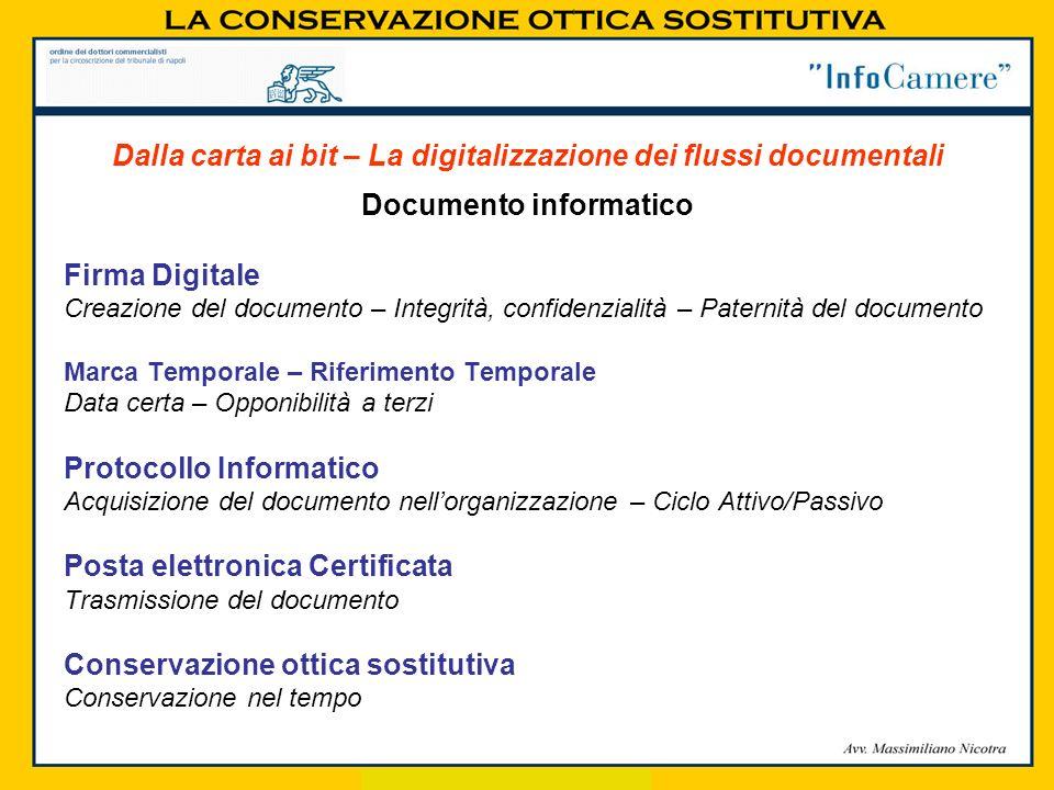 Documento informatico Firma Digitale Creazione del documento – Integrità, confidenzialità – Paternità del documento Marca Temporale – Riferimento Temp