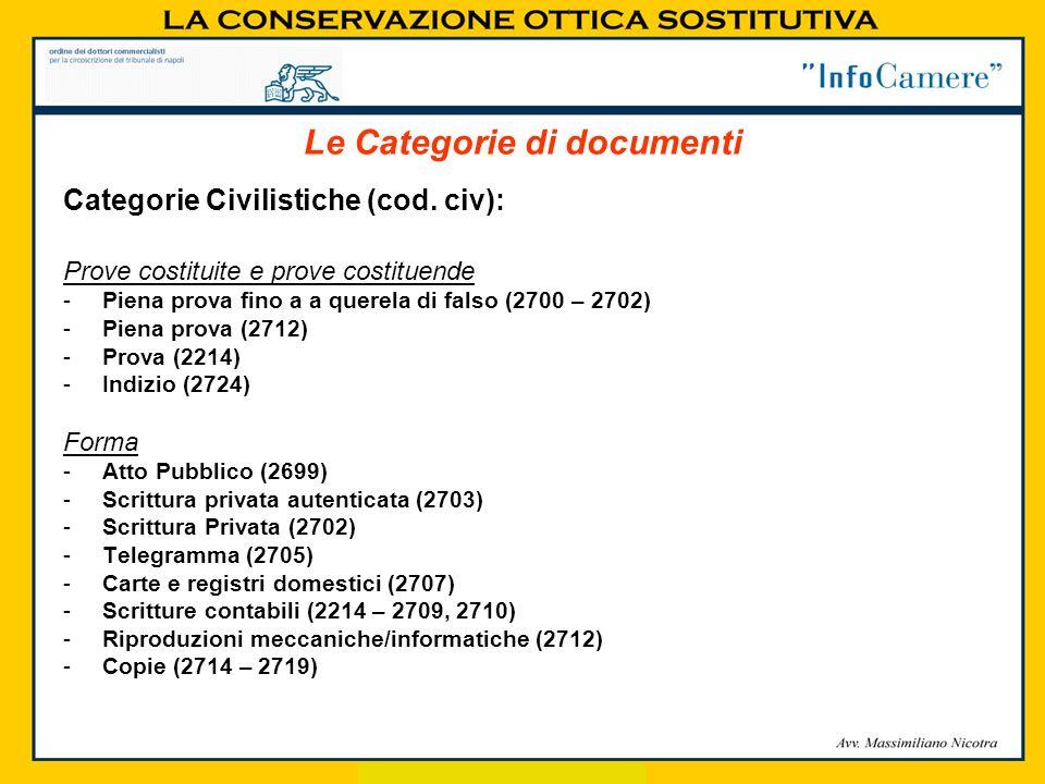 Categorie Civilistiche (cod. civ): Prove costituite e prove costituende -Piena prova fino a a querela di falso (2700 – 2702) -Piena prova (2712) -Prov