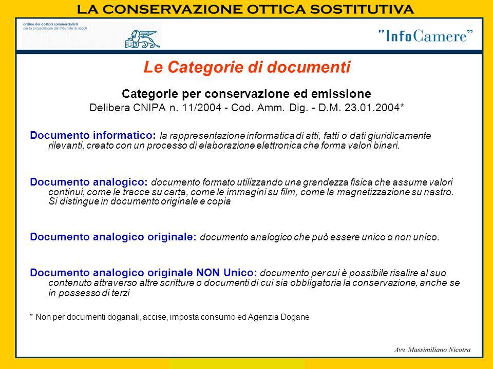 Categorie per conservazione ed emissione Delibera CNIPA n. 11/2004 - Cod. Amm. Dig. - D.M. 23.01.2004* Documento informatico: la rappresentazione info