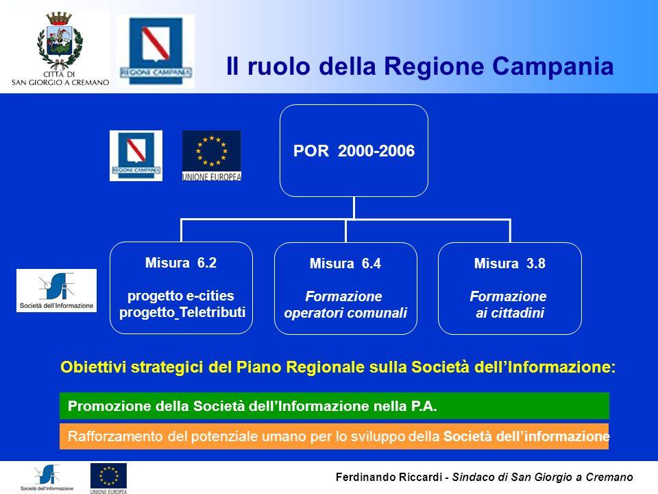 Ferdinando Riccardi - Sindaco di San Giorgio a Cremano POR 2000-2006 Misura 6.2 progetto e-cities progetto Teletributi Misura 6.4 Formazione operatori