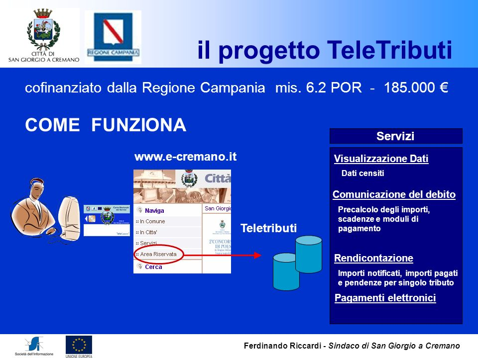 Ferdinando Riccardi - Sindaco di San Giorgio a Cremano il progetto TeleTributi cofinanziato dalla Regione Campania mis. 6.2 POR - 185.000 COME FUNZION