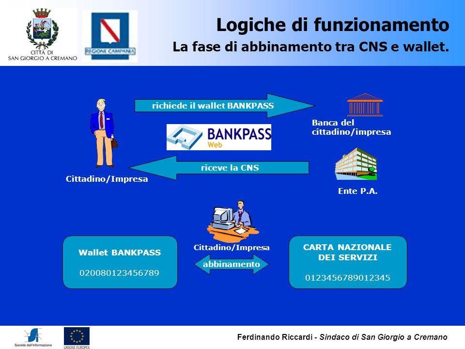 Ferdinando Riccardi - Sindaco di San Giorgio a Cremano Logiche di funzionamento La fase di abbinamento tra CNS e wallet. richiede il wallet BANKPASS C