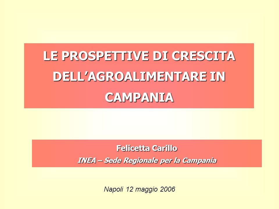 LE PROSPETTIVE DI CRESCITA DELLAGROALIMENTARE IN CAMPANIA Napoli 12 maggio 2006 Felicetta Carillo INEA – Sede Regionale per la Campania