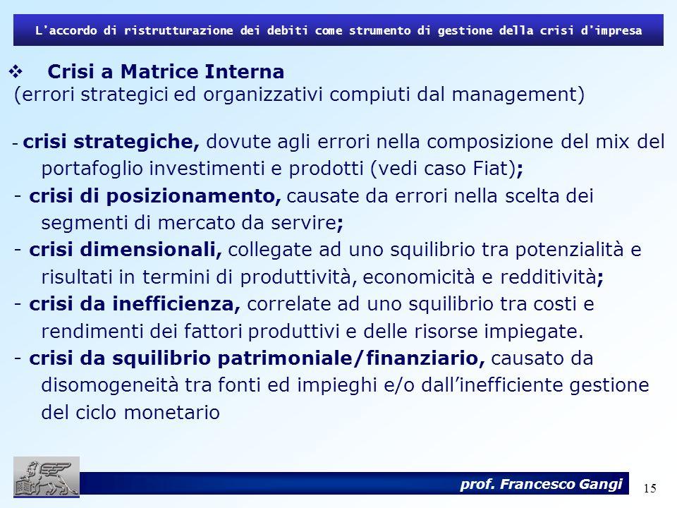 15 Laccordo di ristrutturazione dei debiti come strumento di gestione della crisi dimpresa prof. Francesco Gangi Crisi a Matrice Interna (errori strat