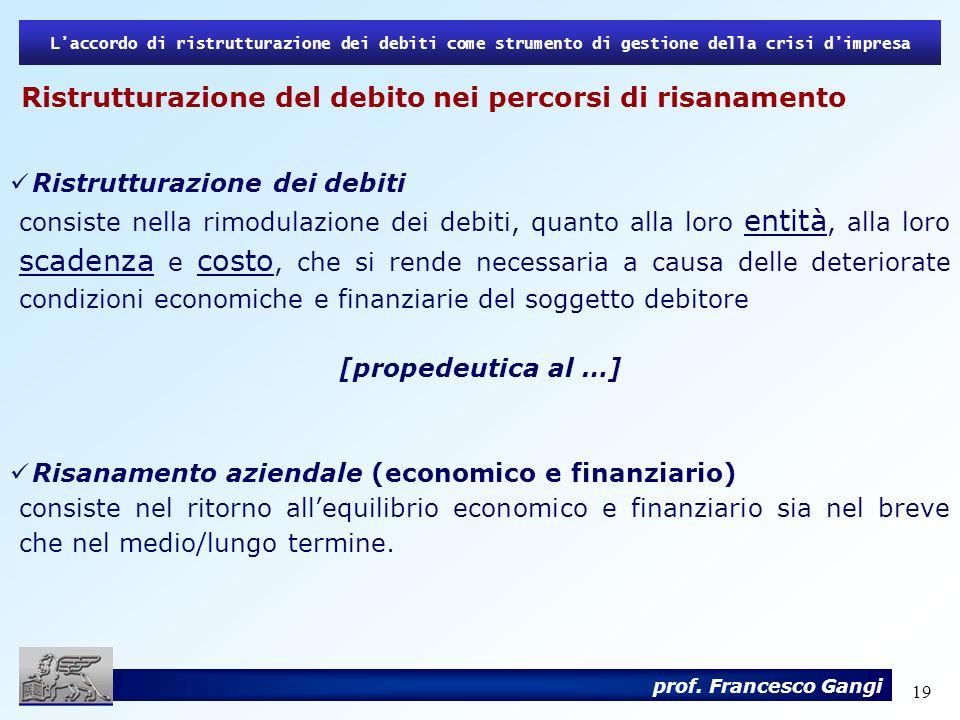 19 Laccordo di ristrutturazione dei debiti come strumento di gestione della crisi dimpresa prof. Francesco Gangi Ristrutturazione del debito nei perco