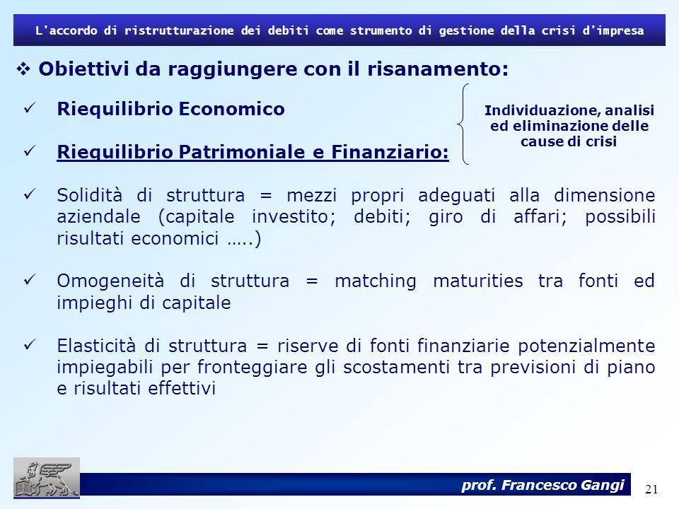 21 Laccordo di ristrutturazione dei debiti come strumento di gestione della crisi dimpresa prof. Francesco Gangi Riequilibrio Economico Riequilibrio P