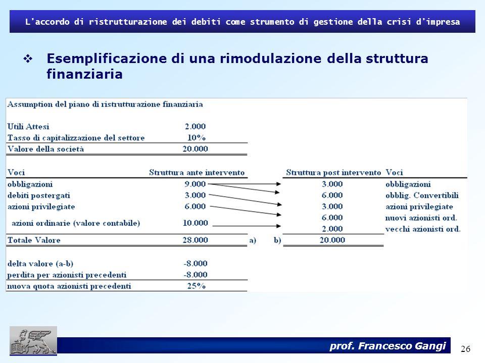 26 Laccordo di ristrutturazione dei debiti come strumento di gestione della crisi dimpresa prof. Francesco Gangi Esemplificazione di una rimodulazione