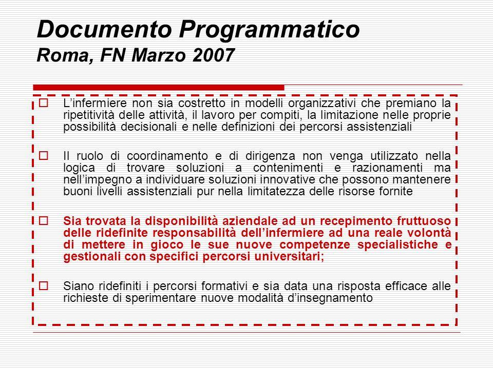 Documento Programmatico Roma, FN Marzo 2007 Linfermiere non sia costretto in modelli organizzativi che premiano la ripetitività delle attività, il lav
