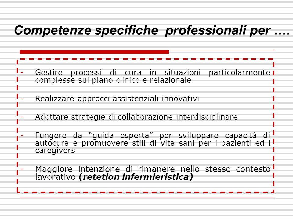 -Gestire processi di cura in situazioni particolarmente complesse sul piano clinico e relazionale -Realizzare approcci assistenziali innovativi -Adott