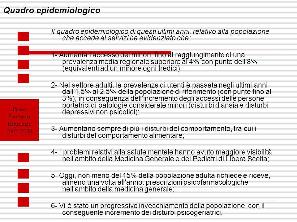 Il quadro epidemiologico di questi ultimi anni, relativo alla popolazione che accede ai servizi ha evidenziato che: 1- Aumenta laccesso dei minori, fi