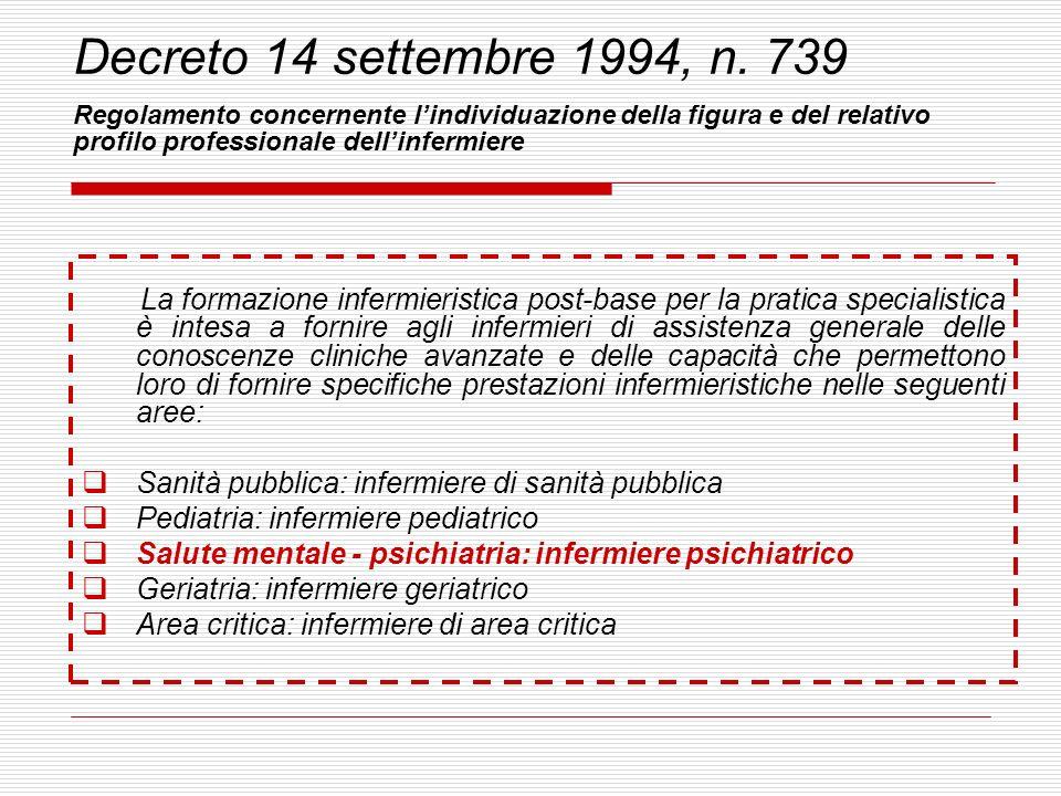 Decreto 14 settembre 1994, n. 739 Regolamento concernente lindividuazione della figura e del relativo profilo professionale dellinfermiere La formazio