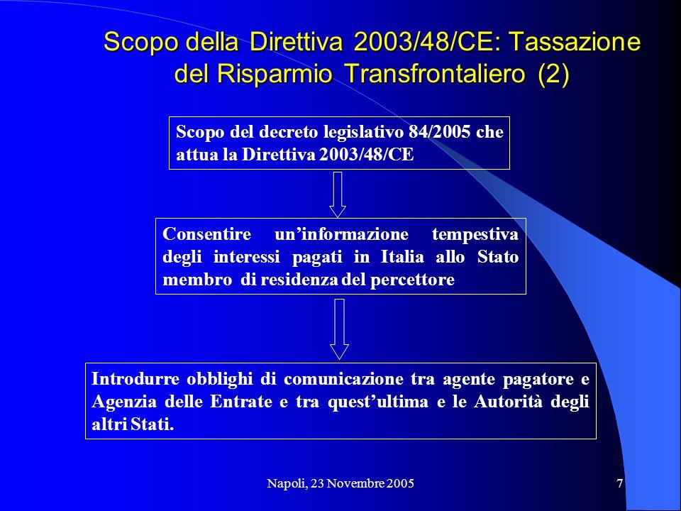 Napoli, 23 Novembre 20057 Scopo della Direttiva 2003/48/CE: Tassazione del Risparmio Transfrontaliero (2) Scopo del decreto legislativo 84/2005 che at