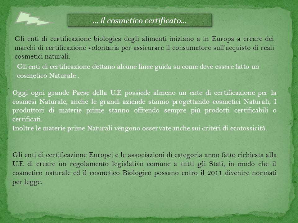 Gli enti di certificazione biologica degli alimenti iniziano a in Europa a creare dei marchi di certificazione volontaria per assicurare il consumator