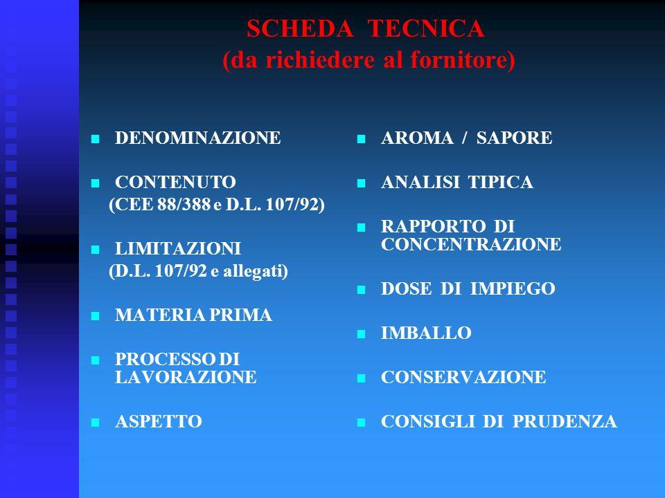 SCHEDA TECNICA (da richiedere al fornitore) DENOMINAZIONE CONTENUTO (CEE 88/388 e D.L. 107/92) LIMITAZIONI (D.L. 107/92 e allegati) MATERIA PRIMA PROC