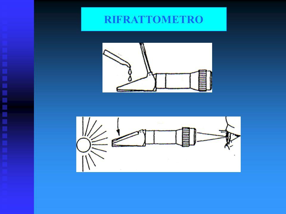 RIFRATTOMETRO