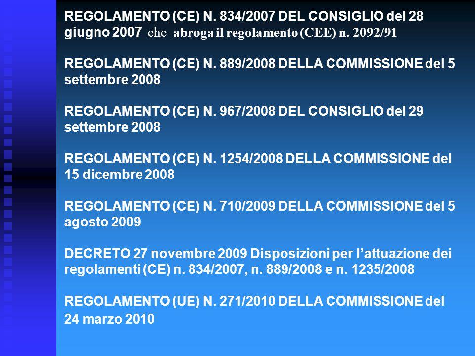 REGOLAMENTO (CE) N. 834/2007 DEL CONSIGLIO del 28 giugno 2007 che abroga il regolamento (CEE) n. 2092/91 REGOLAMENTO (CE) N. 889/2008 DELLA COMMISSION