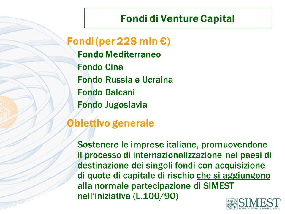 Fondi di Venture Capital Fondi(per 228 mln ) Fondo Mediterraneo Fondo Cina Fondo Russia e Ucraina Fondo Balcani Fondo Jugoslavia Obiettivo generale So
