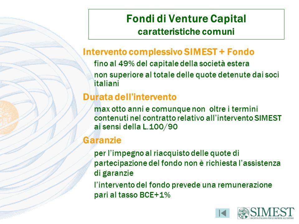 Fondi di Venture Capital caratteristiche comuni Intervento complessivo SIMEST + Fondo fino al 49% del capitale della società estera non superiore al t